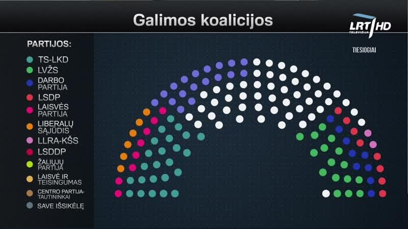 LRT HD - фрагмент специальной передачи, посвящённой парламентским выборам в Литве (25.10.2020)