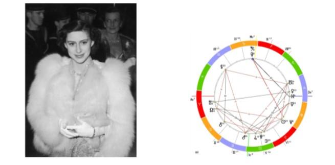 Исследование. Принцесса Маргарет: скандальная муза., изображение №1