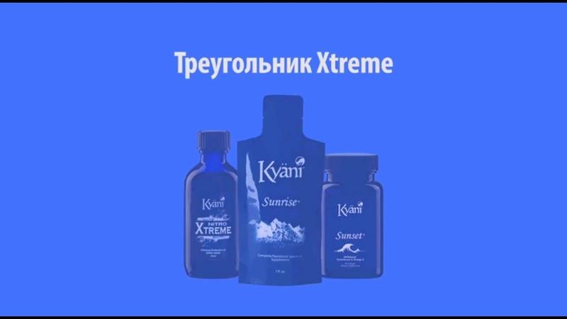 Kyani Продукция