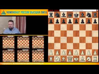 Чемпионат России по шахматам 2020. 4 тур