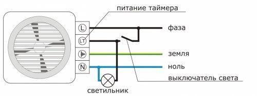 Как установить вентилятор в ванной, изображение №5