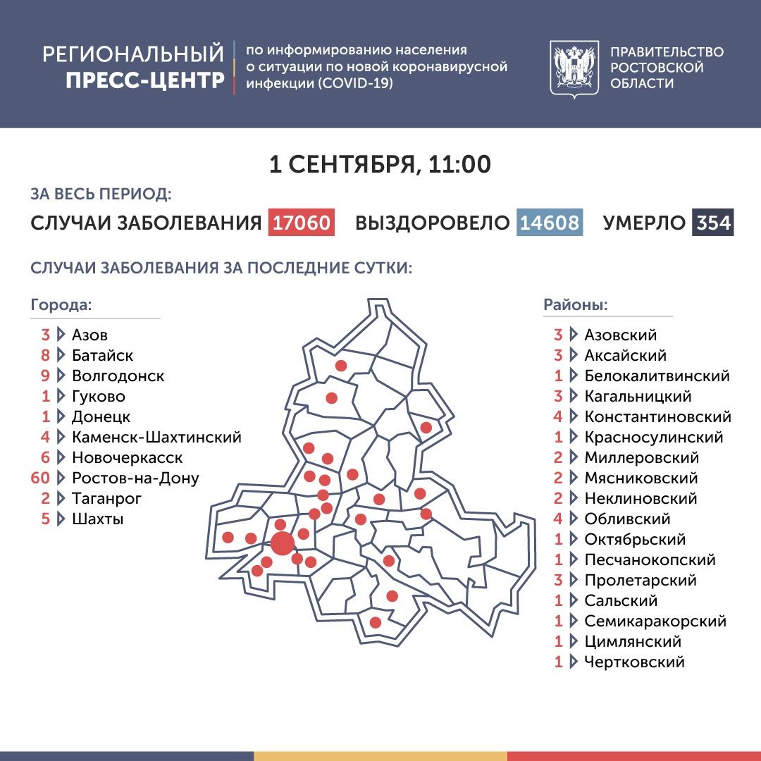 Число инфицированных COVID-19 в Ростовской области превысило 17 тысяч
