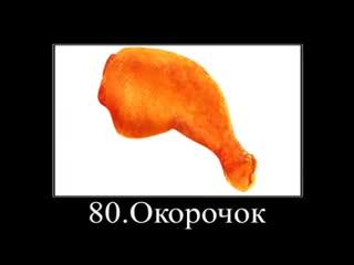 топ 100 дебильных слов в русском языке