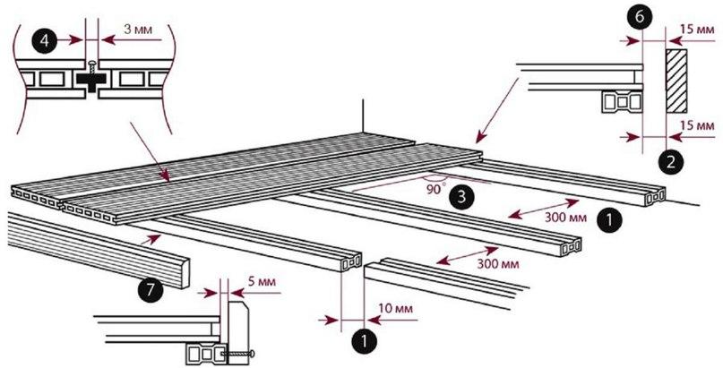 Монтаж террасной доски из древесно-полимерного композита., изображение №4