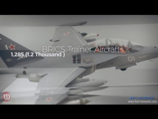 BRICS vs NATO