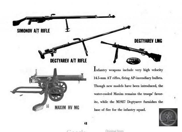 «Наш союзник – Красная армия»: инструкция (расширенная) 1944 года солдатам США для общения с красноармейцем., изображение №10