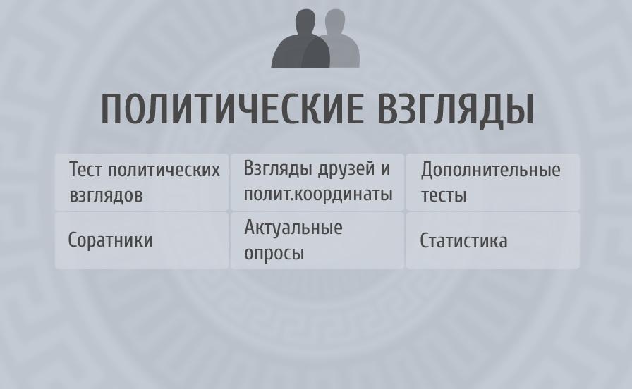 Тест политических взглядов