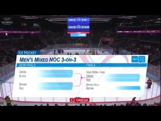 Хоккей 3 на 3 на Юношеских Олимпийских играх