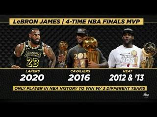 Церемония награждения чемпионов НБА