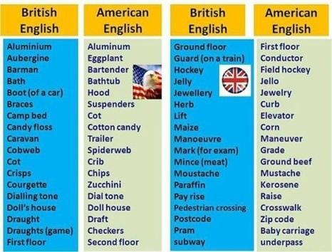 в чем разница между британским и американским англиским?, изображение №1