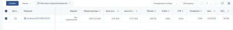 Кейс ТикТок: работа автоставки в тикТок таргете на примере регистраций на бесплатный 5-дневный марафон по «Воспитанию детей без криков и наказаний», изображение №13