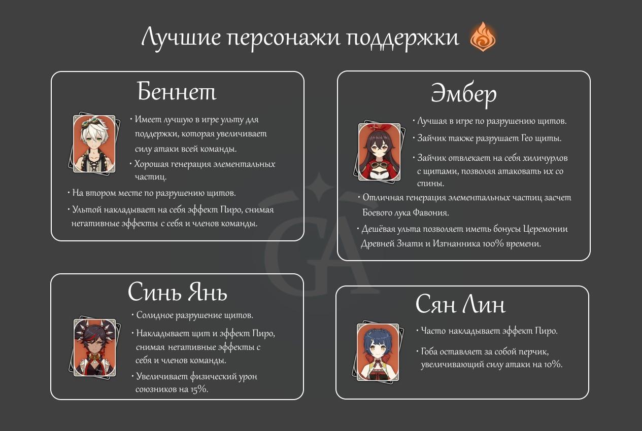 Основы командостроения, зображення №3