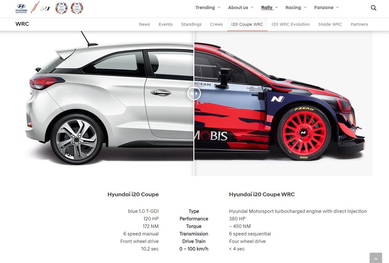 Hyundai i20 Coupe WRC and Hyundai i20 Coupe