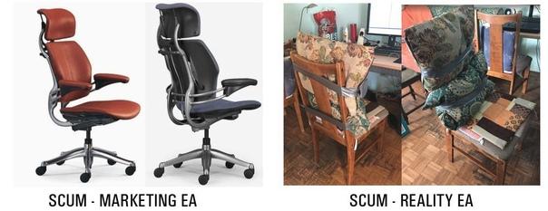 Разработчики SCUM вернулись в офис на...