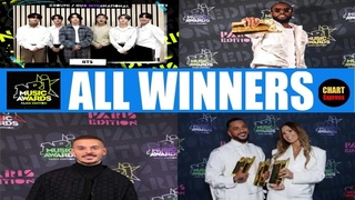 NRJ Music Awards 2020 Paris Editon - ALL WINNERS   2020 Gagnants   05. Dec 2020   ChartExpress